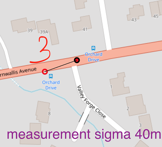 ZoomInPoint3(sigma=40 m)