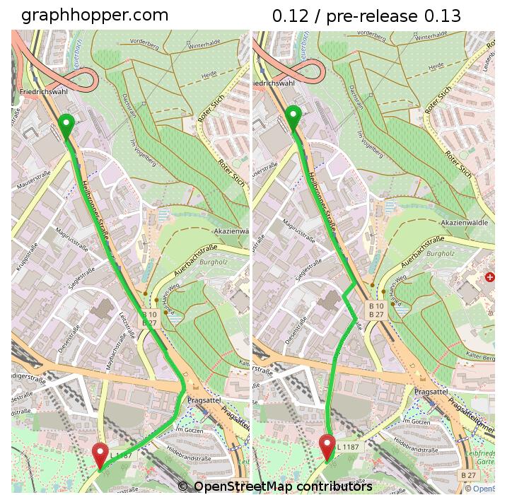 api-comparison